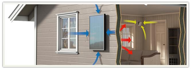 Placas solares - Placas solares agua caliente ...