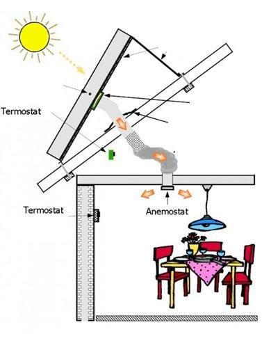 Placas solares for Placas solares para calentar agua